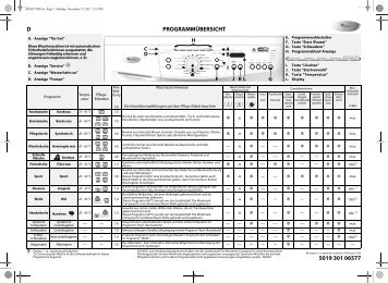 KitchenAid NEVADA 1400 - NEVADA 1400 DE (859201120000) Scheda programmi