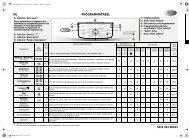 KitchenAid MIAMI 1400 - MIAMI  1400 NL (859230120100) Scheda programmi