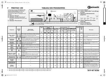 KitchenAid Prestige 1400 - Prestige 1400 FR (855491212880) Scheda programmi