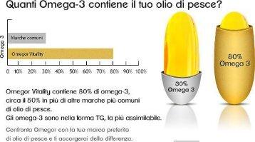 omegor.com