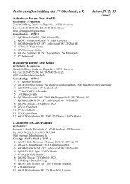 Juniorenstaffeleinteilung des FV Oberlausitz eV Saison 2012 / 13