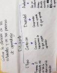 Principios Pedagógicos C - Page 2