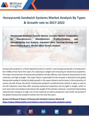 Honeycomb Sandwich Systems Market Analysis By Types & Growth rate to 2017-2022