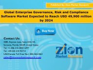 Enterprise Governance, Risk and Compliance Software Market
