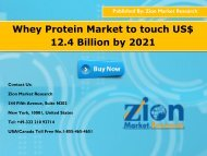 Whey Protein Market to touch US$ 12.4 Billion by 2021