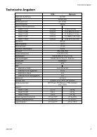 3A5109E - Page 3