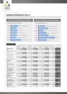 GPP Marktbericht 2017/Q1-4 Investment/Bürovermietung - Seite 4