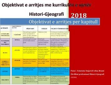 Objektivat e arritjes  Punoi: Enkeleda Sinjari, Evelina Braka