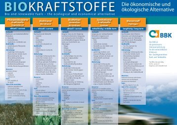 BIOKRAFTSTOFFE - Bundesverband Biogene und Regenerative ...