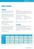 Il clima delle Whitsundays - Page 4