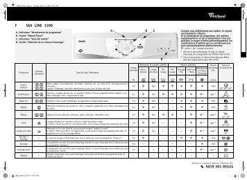 KitchenAid Sea Line 1200 - Sea Line 1200 FR (857061212990) Scheda programmi