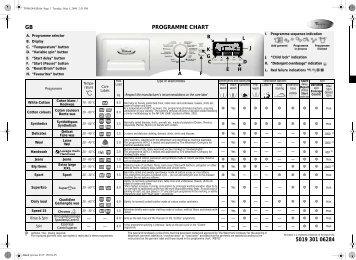 KitchenAid PURE 1450/8 D - PURE 1450/8 D EN (859200412000) Scheda programmi