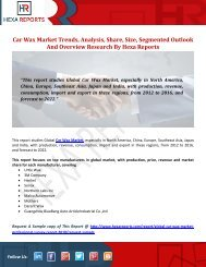 Car Wax Market Trends, Analysis, Share, Size, Segmented Outlook And Overview Research By Hexa Reports