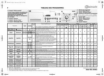 KitchenAid PRESTIGE 1460 - PRESTIGE 1460 FR (858362820000) Scheda programmi