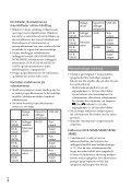 Sony DCR-SX53E - DCR-SX53E Consignes d'utilisation Danois - Page 4