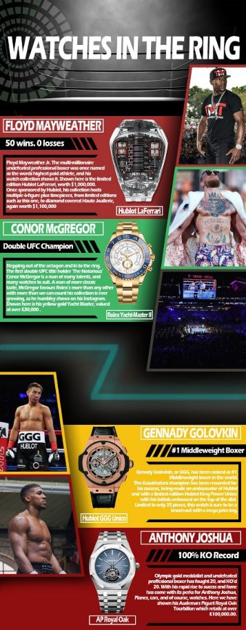 Famous Fighters and their watches