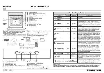 KitchenAid OVN 908 W - OVN 908 W PT (857923201010) Scheda programmi