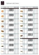 Lieken - Sortimentsfolder ohne Aktionsprodukten mit RLZ - Seite 7
