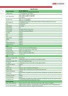 DS-2DE7430IW-AE-EN - Page 2