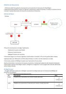 Protocollo di comunicazione Preventivo di meccanica - Page 2