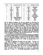 Hebraeische Quadratschrift - Seite 7