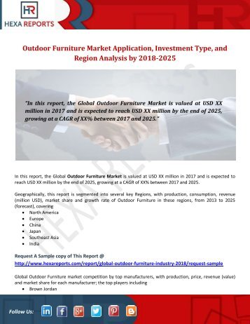 Outdoor Furniture Market Application, Investment Type, and Region Analysis by 2018-2025