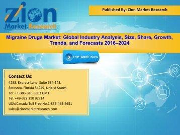 Global Migraine Drugs Market ,2016–2024