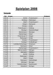 Spielplan 2008 Vorrunde
