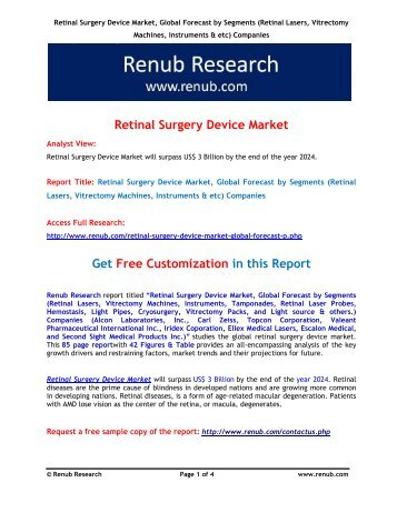 Retinal Surgery Device Market, Global Forecast by Segments Companies