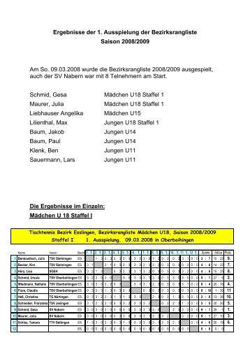 Jungen U14 - SV Nabern, Abteilung Tischtennis