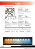 ONTOPx Reithalle Beleuchtung  - Seite 3