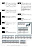 Agrodieren.be equestrian sport horse equipment equestrian equipment stable equipment catalog 2018 - Page 4