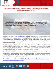 Sedan Wheel Industry Manufacturing Technology and Market Dynamics Analysis by 2022