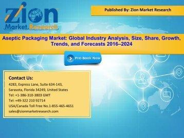 Global Aseptic Packaging Market, 2016–2024