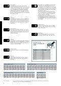 Agrodieren.be Reitsport Pferd Ausrüstung Reitausrüstung Stallausrüstung Katalog 2018 - Seite 4