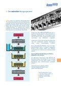 Rasterclean Lampenreinigung - Page 5