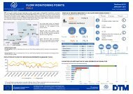 MALI_Migration_FMP_Dashboard_24_EN