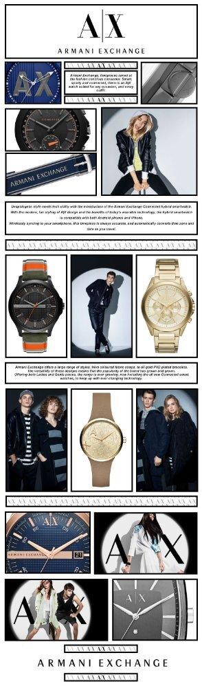 Armani Exchange Watches Inforgraphic