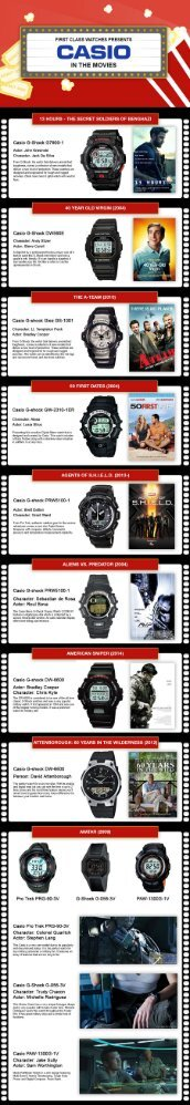 Casio Watches Infographic