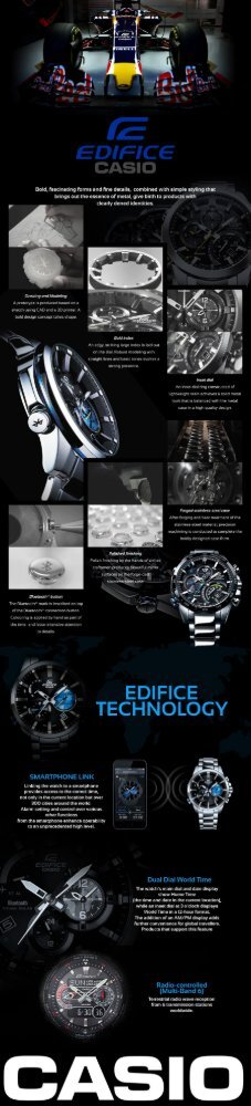 Casio Edifice Watches Infographic