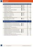 B18_HORA_Preisliste - Seite 4