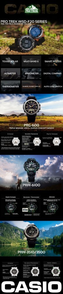 Casio Pro Trek Watches Infographic