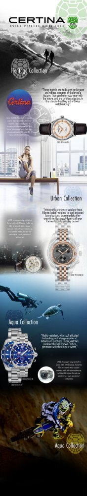 Certina Watches Infographic