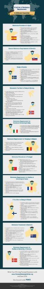 Study Abroad Personal Statement