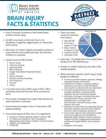 CYM Fact Sheet March 2018