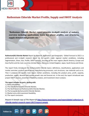 Ruthenium Chloride Market Profile, Supply and SWOT Analysis