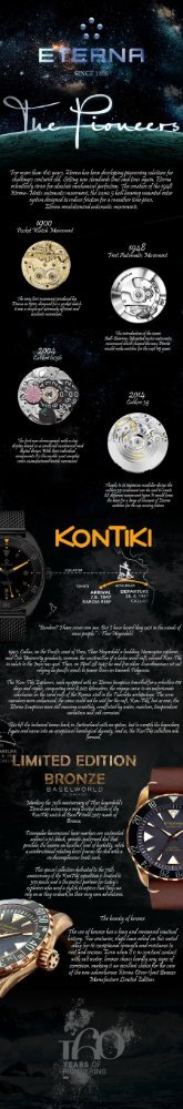 Eterna Watches Infographic