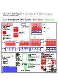 TRAMANIA - Modélisme - SNCV - Remorques échelle LGB - Montage des kits - Page 4