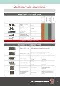 Alluminio Vestis - Page 7