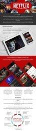 Netflix -FuGenX-Mobile Apps Development Company India